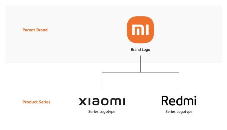Xiaomi відмовиться від бренду Мі